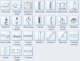process and instrumentation drawing symbols and their usage process and instrumentation symbols equipment 3