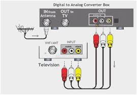 50 amp wiring diagram marvelous rv outlet wiring diagram 30 amp 50 amp wiring diagram best of 50 amp rv transfer switch wiring diagram 40 wiring of