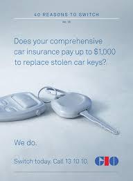 gio comprehensive car insurance auto cars