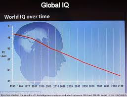 global loss of IQ, studies of IQ since 1884 opioid induced… | Flickr