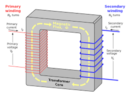 component single phase single phase 480 single phase wiring component featured picture candidates single phase transformer to three 1280px transformer3d col single