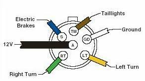 6 way wiring diagram for trailer lights 6 way wiring diagram for 6 way wiring diagram for trailer lights how to wire up the lights brakes