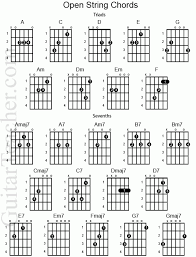 Learn Guitar Chord Chart Beginners Beginner Guitar Chords Open String Chord Chart Guitar
