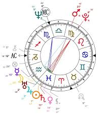 Jesuss Birth Chart On Astrotheme Ummmm Lindaland