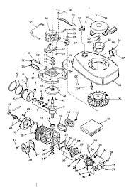 Tecumseh Engine Manual