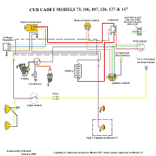 wiring diagram for swisher mower the wiring diagram ih cub cadet forum archive through 29 2009 wiring diagram