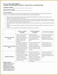 what is food essay leadership uk