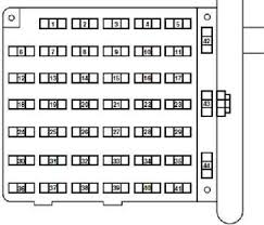 2004 ford f250 super duty fuse diagram wire diagram 2004 ford e350 super duty fuse box diagram 2004 ford f250 super duty fuse diagram new location of fuse box for 1998 e450 fixya