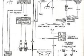 club car wiring diagram v wiring diagram schematics ez go electric golf cart wiring diagram ez image about