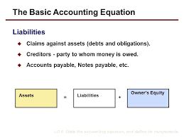 liabilities the basic accounting equation assets liabilities owner s equity claims against assets debts and obligations