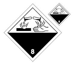 Tdg Symbols Chart The Marks Of Safety Transport Canada