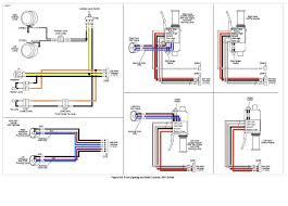 harley davidson softail wiring diagram 98 wiring diagram libraries 98 sportster wiring diagram wiring library1990 softail wiring diagram detailed schematics diagram 2015 harley davidson wiring