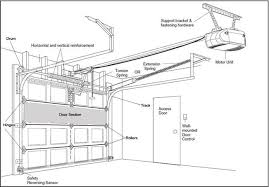 overhead door jamb detail submited images