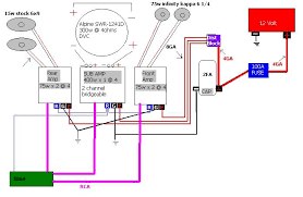 troubleshooting multi amp setup my grounds are very secure to the frame of the car which i sanded vigorously connections are tight thanks for your help