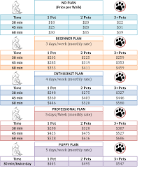 Plans Prices Pet Care By Mafe Llc