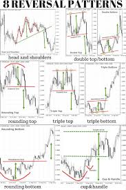 Candlestick Patterns Adorable IMPORTANT CANDLESTICK PATTERNS TO LEARN FOR TRADERS MEGHA