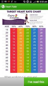 Exercise Heart Rate Chart For Kids Target Heart Rate Chart Youth Usdchfchart Com