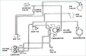 sukup reversing switch wiring diagram wiring diagram libraries sukup reversing switch wiring diagram wiring diagram explainedsukup t242 wiring diagram wiring diagrams motor reversing switch
