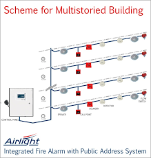 fire alarm voice evacuation system learn more