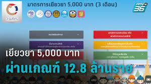 ตรวจสอบสถานะ เยียวยา 5,000 บาท เราไม่ทิ้งกัน มีผู้ผ่านเกณฑ์ 12.8 ล้านราย :  PPTVHD36