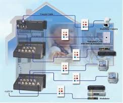 home wiring video distributioncatv schematic diagram wiring home wiring on home wiring video distribution catv