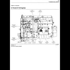 caterpillar 3406e c10 c12 c15 c16 c18 on highway engine caterpillar 3406e c 10 c 12 c 15 c 16 c 18 on highway engines troubleshooting manual pdf