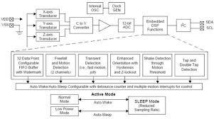a designers guide to mems sensors digikey block diagram of the sub 2 mma8450q accelerometer