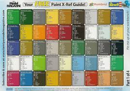 64 Exhaustive Airfix Paint Numbers Chart