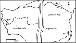 the great wall of china a physical