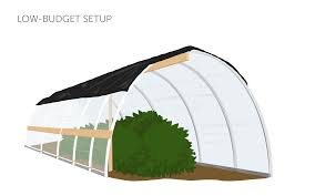 Small Light Dep Greenhouse The Benefits Of Setting Up A Light Dep Greenhouse Leafly