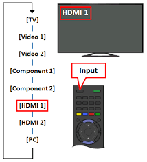 philips tv remote input button. select tv input philips tv remote button