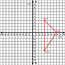Use A Graph Paper To Answer The Following Questions Take 1