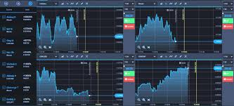How To Be A Binary Option Broker