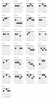 Ernie Ball Tension Chart Pin On Music