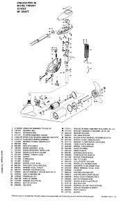 minn kota wiring diagram 24 volt solidfonts minn kota 36 volt trolling motor wiring diagram diagrams