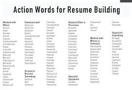 Verb List For Resumes Resume Power Words List Hotwiresite Com
