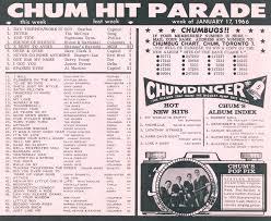Pop Charts 1966 The Chum Tribute Site 1966 Charts