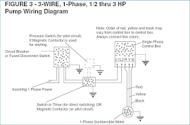 submersible pump control box wiring diagram for 3 wire single phase full size of wiring diagram electric fuel pump pumptrol pressure switch submersible well control box collection