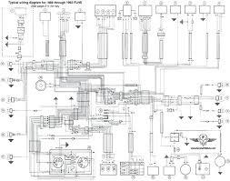 harley davidson electrical diagram tropicalspa co harley davidson trailer wiring diagram electrical
