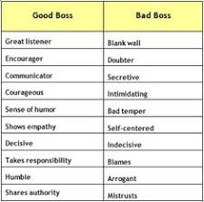 ideas about bad boss on  workplace bullying boss  the characteristics of a good boss versus a bully bad bad bad boss wish i had had the chance to work for one in column a that39s for sure
