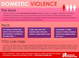 domestic violence facts via florida immigrant advocacy center  domestic violence facts via florida immigrant advocacy center