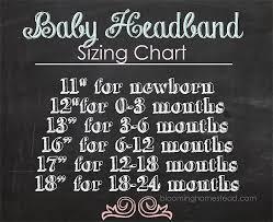Diy Baby Headband Embarazo Diy Baby Headbands Baby