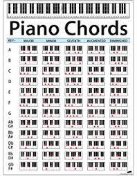Amazon Com Walrus Productions Piano Chord Mini Chart
