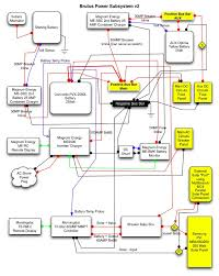 solar system for expedition van need review of diagram vanagon electrical system v2 jpg 123k