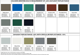 Astm Color Chart Colour Chart 2017 M Metal Pte Ltd