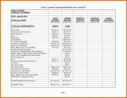 Non Profit Treasurer Report Template 011 Sample Quarterly Report Template Non Profit Treasurer Fresh