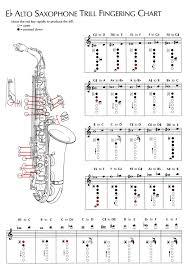 Saxophone Fingering Chart Alto Saxophone Keys Chart Instrument Fingering Charts