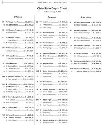 Ohio State Football Depth Chart Oregon State 2018 The Ozone