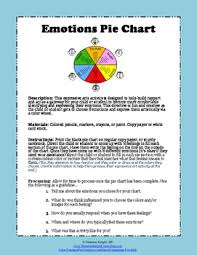 Emotions Pie Chart Art Therapy Activity By Counseling For Kids