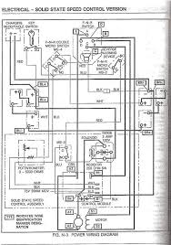 1997 ez go wiring diagram wiring diagram perf ce 97 ez go wiring diagram wiring diagram 1997 ez go golf cart wiring diagram 1997 ez go wiring diagram